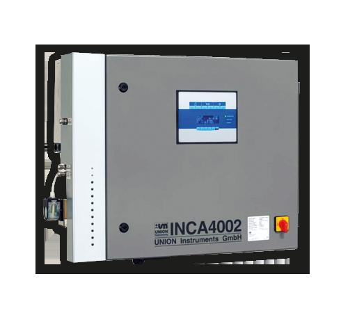 Biogasanalyse